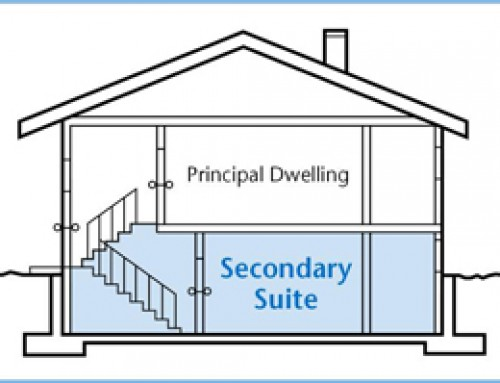 Secondary Suites – What You Need to Know